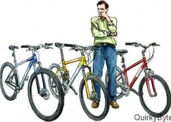 Aspects to Consider Before Purchasing a Bike