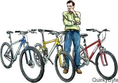 Photo of 5 Aspects to Consider Before Purchasing a Bike