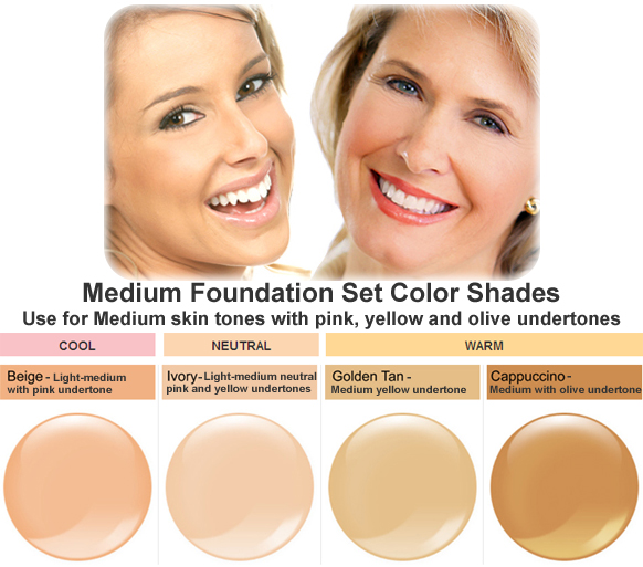 medium-foundation-concepts