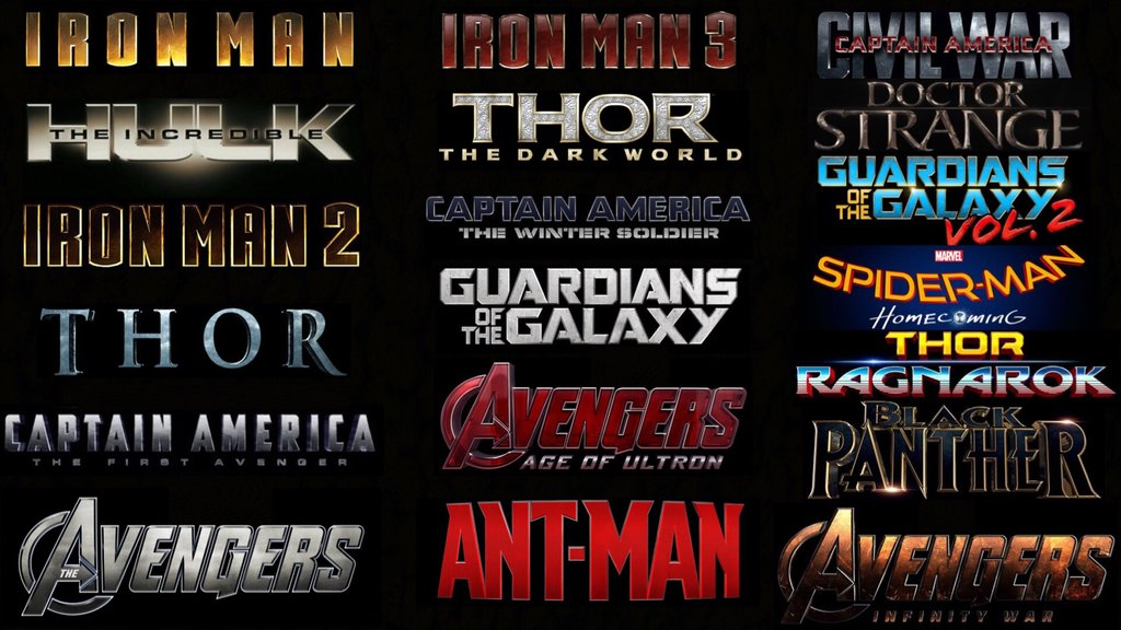 All Mcu Movies Ranked According To Their Box Office Earnings