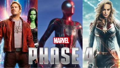 Photo of Every Marvel Superhero Confirmed to Appear in MCU Phase 4
