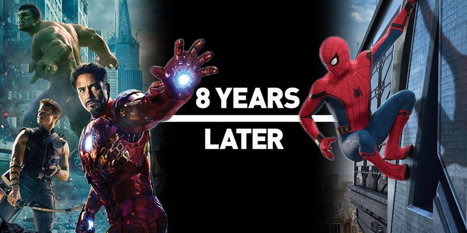 MCU Movie Timeline Marvel