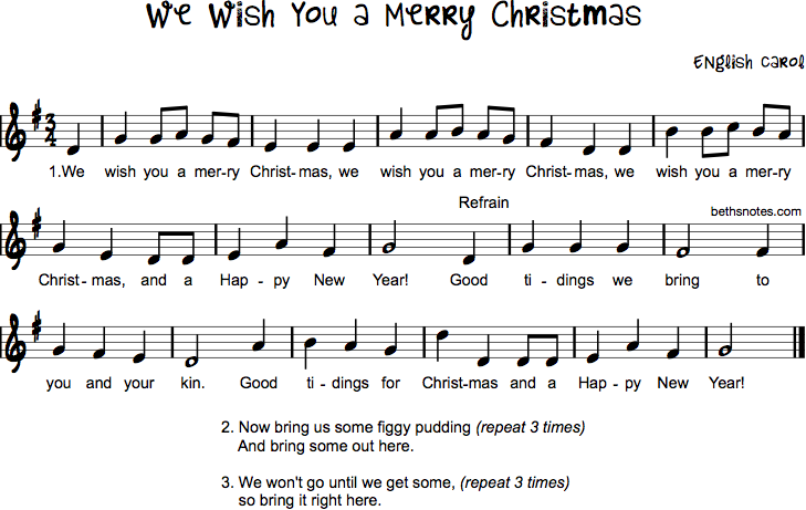 Photo of We Wish You A Merry Christmas Song Download HD