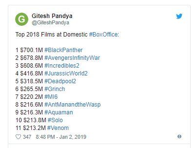 Superhero Movies Box Office Hits of 2018