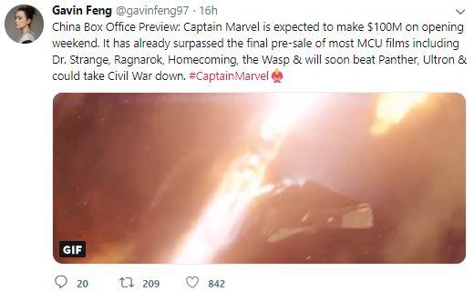 Captain Marvel Box Office China