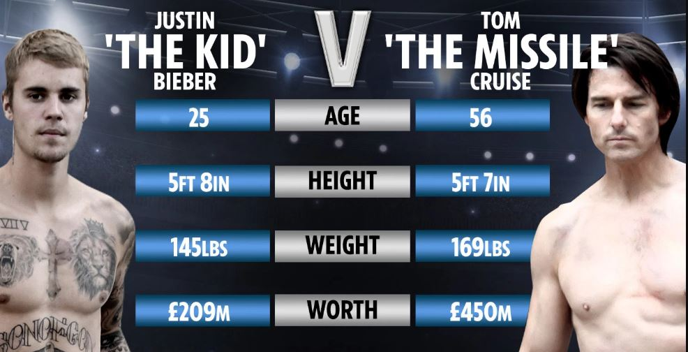 Photo of Tom vs. Bieber – The Fight of the Century Likely to Happen at UFC