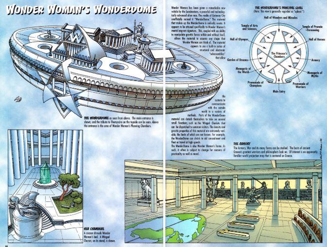 Incredible Headquarters in DC Comics
