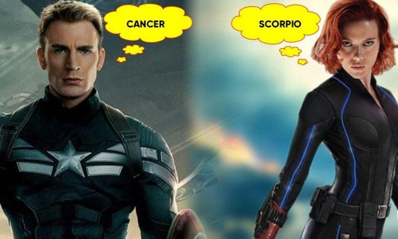 Zodiac Signs of Marvel's Avengers