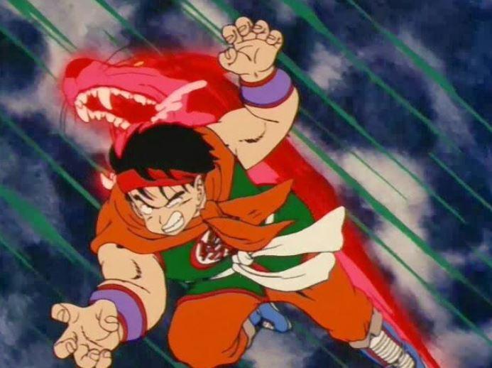 Strongest Rivals of Goku