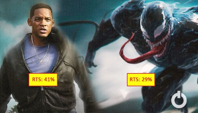 Badly Rated Superhero Films That are Good