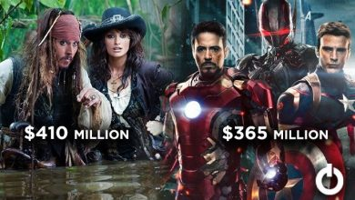 Photo of Hollywood Movies with The Most Expensive Budget- Ranked